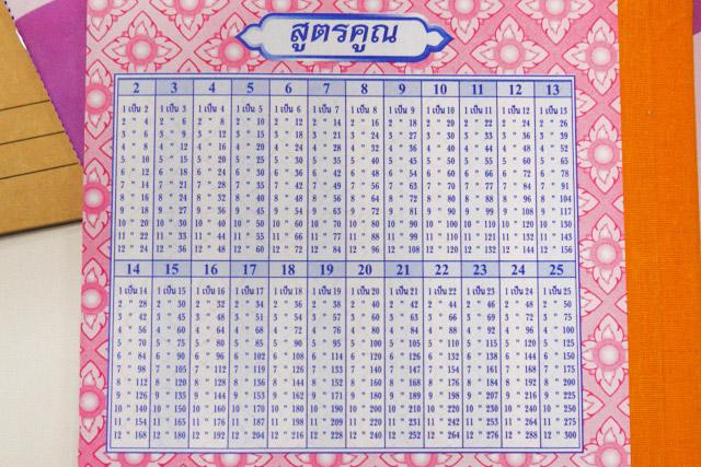 これはタイの算数ノート。掛け算が25の段まである……
