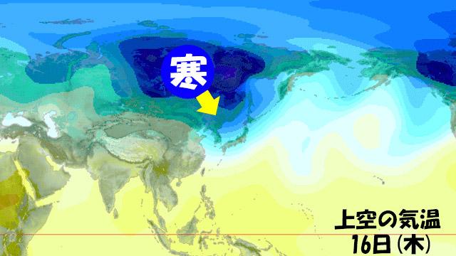 今週は北半球のなかでも、シベリア付近に強い寒気が集中。ためてためて、ドカンと日本付近へ南下する。