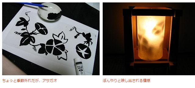 走馬灯がどんなものかは、過去の記事に詳しい。小野法師丸さんの『自分なりのリアル走馬灯づくり』より。
