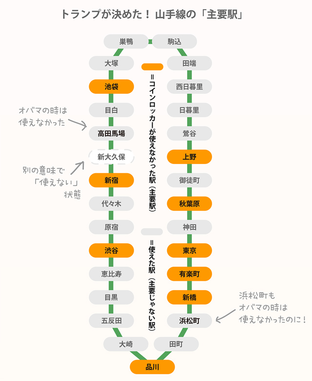 オレンジ色が今回コインロッカーが使えなかった「主要駅」。なんと前回から2駅減っている。