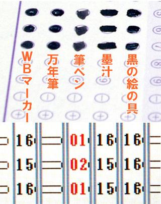 WBは「ホワイトボード」の略です。
