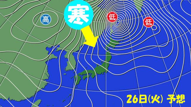 急発達して北日本に冬の嵐をもたらす低気圧。列島に年末寒波を引っ張りこむ役割もする。
