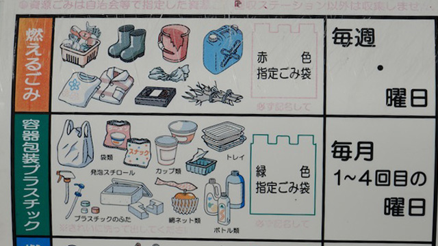 ゴミイラスト。以前、東京で調べた</a>傾向どおり可燃ごみでは枝、長靴、ビデオテープが描かれている。