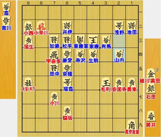 14手目。もはや序盤ではない、激しい駒の取り合い