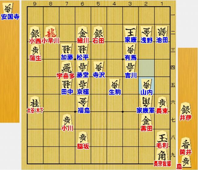 26手目、東軍の攻めが連なる