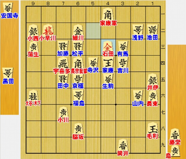 37手目。一気に形勢逆転。東軍陣内で西軍の駒が暴れる