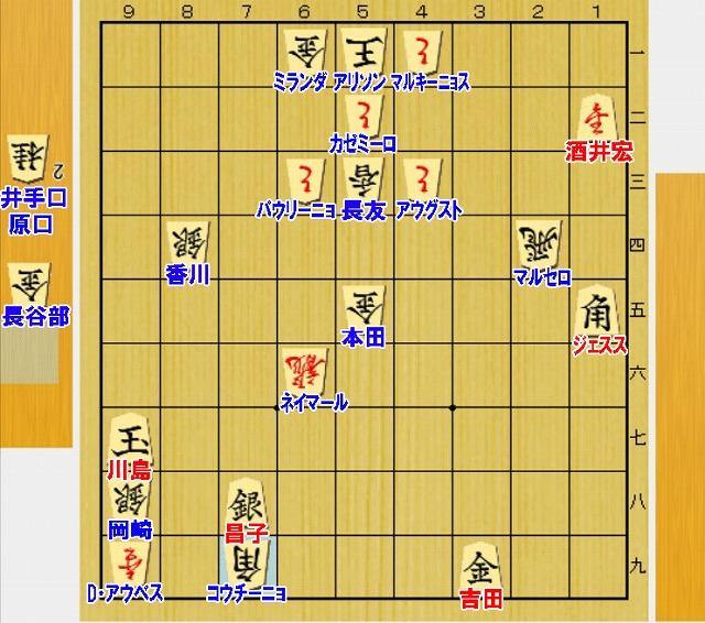 42手目、日本代表投了。コウチーニョ(角)がトドメ。