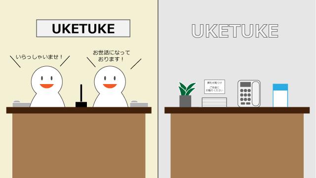 ←人がいる受付・人がいない受付→(イメージ図)