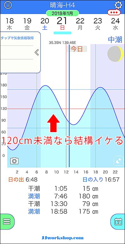 元ボスが作ってる潮汐アプリ『SurfTide7』が無料で使いやすくておすすめ。