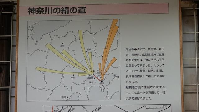 明治中頃まで生糸の仲買で栄えた八王子~横浜のルートは後年の研究者によって「絹の道」と名付けられている。