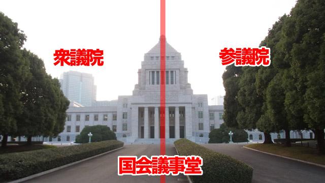 右が参議院、左が衆議院