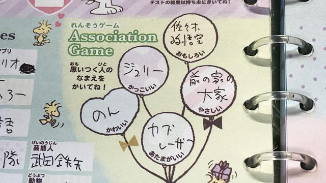 北村さんは芸能人を書いていた。のん(能年玲奈)が好きらしい。わかります