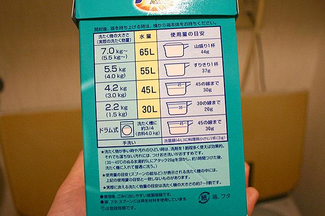 箱には、洗剤の標準使用量が書かれています。