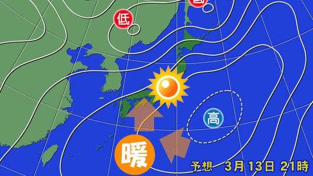 高気圧が南から暖かな風を送り込む。今週はグングン気温上昇。