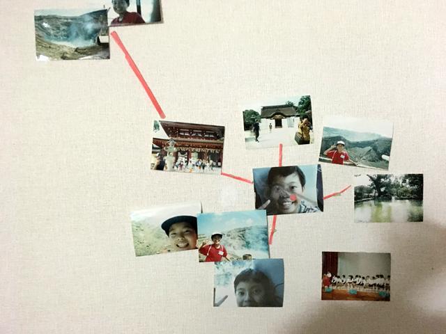 適当な写真が数枚はってあって、赤線で謎の関係性が結ばれている。