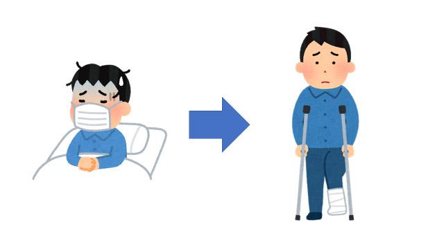 風邪を引いて寝る → 足を骨折!!