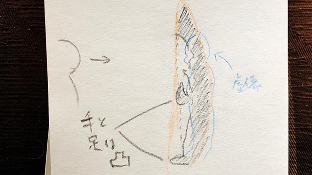向こう側にへこんでる仏像。これを片目で見ると虚像が現れるのだ(手と足は凹面で作れないので凸面)