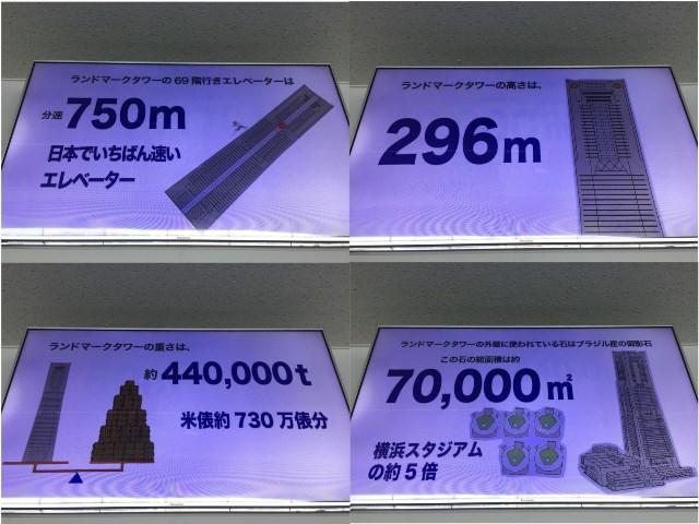 明日言いたくなる横浜ランドマークタワー雑学。高さが書いてあるスライドに不自然な余白があるが少し前まで「日本でいちばん高いビル」というようなコメントが書かれていたに違いない