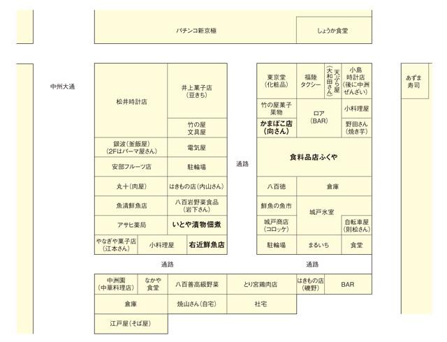 創業当時の中洲市場。これが『四軒目の間違い』の事件現場なのか。地図提供:ふくや