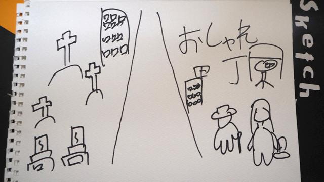 江ノ島さん