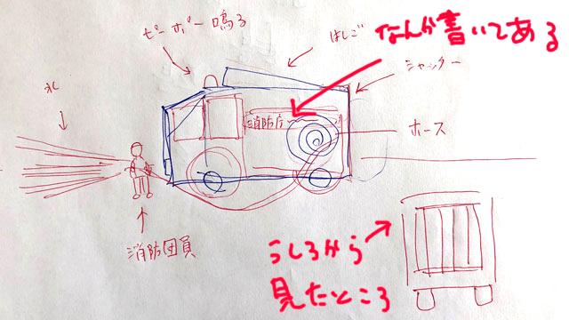 ポイントは、側面に「消防庁~」と所属っぽいものが書いてあるところと、背面にシャッターがあるところ