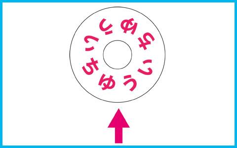 「ちゆうい」が読みやすい向きを考えると、おそらく「ゆ」と「う」の間を射貫く方向から見るのが正位置だろう。この図を念頭におきながら実物を見てみると、