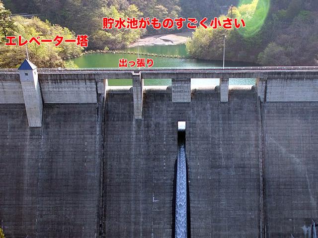 大仁田ダムも右岸側に青い三角屋根のエレベーター塔、あと非常用洪水吐の上に展望台のような出っ張りがある。そして貯水池がめちゃくちゃ小さい