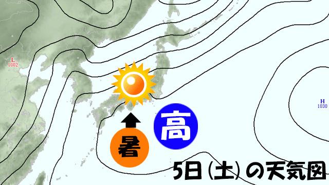 GW(ゴールデンウィーク)終盤は、高気圧に南からおおわれて、暑くなるパターンに。