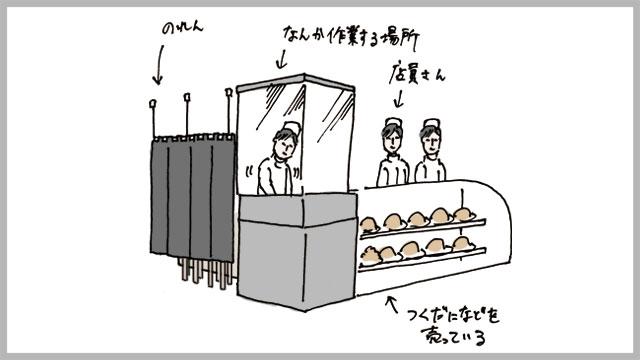魚治という鮒寿司のお店