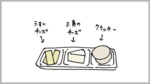 何しろ緊張しながら話していて、食べたものの写真を撮り忘れてしまった。バーテンダーさんが選んでくれたチーズ食べました。