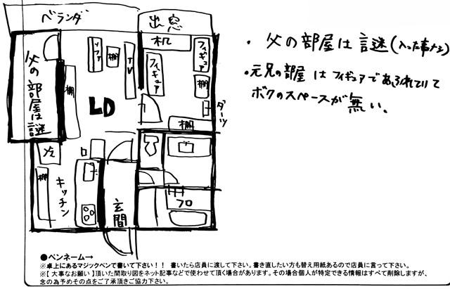 「父の部屋は謎」。その部分だけ図がおかしくなっている点に「謎」感をひしひしと感じる。