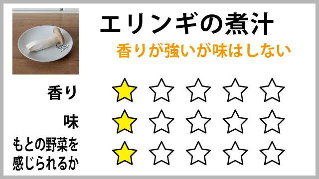 予想していない香りが悪い方向に影響してしまったかもしれない。中野坂さんの評価はオール1。