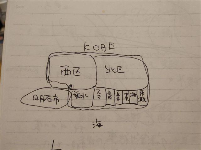神戸の図。もしかしてだけど、神戸の人って「KOBE」って書くの好き?