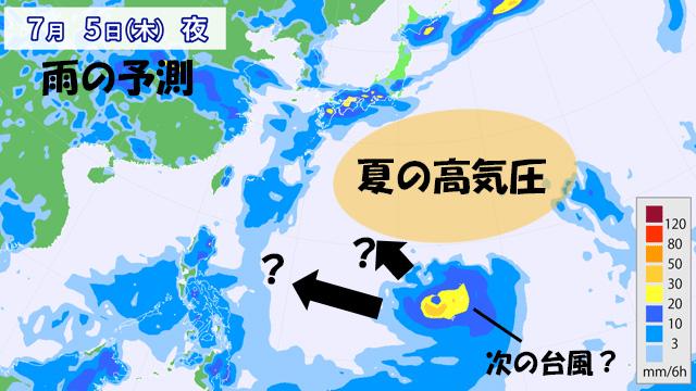 次の台風は、夏の高気圧が強ければ西へ、高気圧が弱ければ北へ。