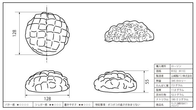 山崎製パン株式会社・サックリ食感が決めて!メロンパン図面