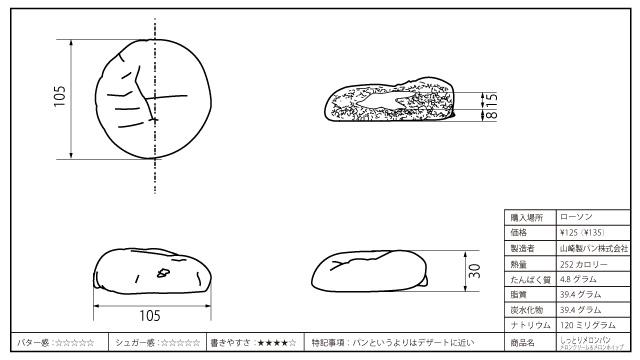 山崎製パン株式会社・しっとりメロンパン図面