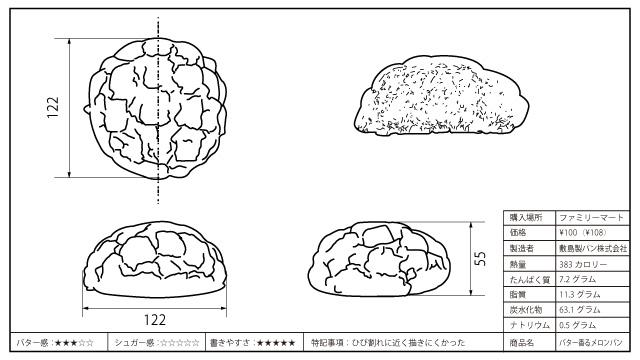 敷島製パン株式会社・バター香るメロンパン図面