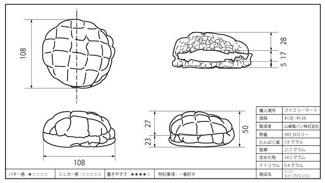 山崎製パン株式会社・たっぷり!ホイップメロンパン図面
