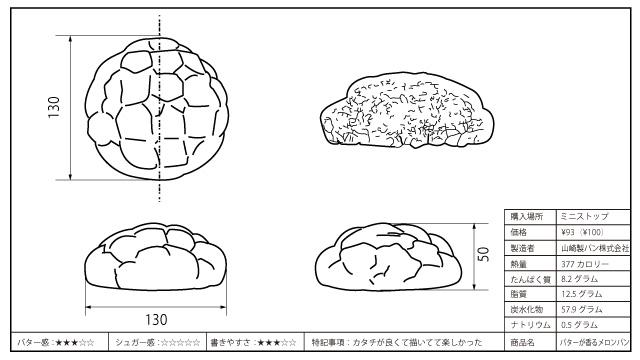 山崎製パン株式会社・バターが香るメロンパン図面
