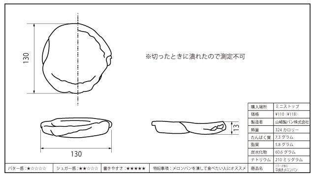 山崎製パン株式会社・バターが香る平焼きメロンパン図面※断面計測不能