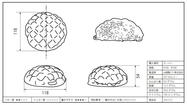 ヤマザキのメロンパン図面。