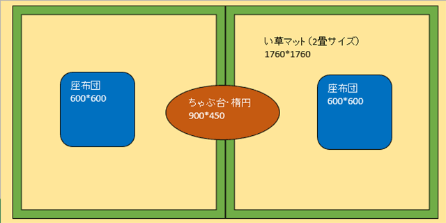 中央のちゃぶ台が土俵がわり、出場者は座布団に正座です