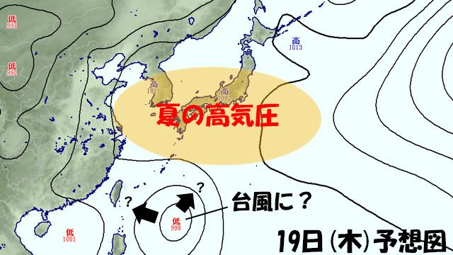 居座る夏の太平洋高気圧。この状態だと、暑さがつづいてしまう。