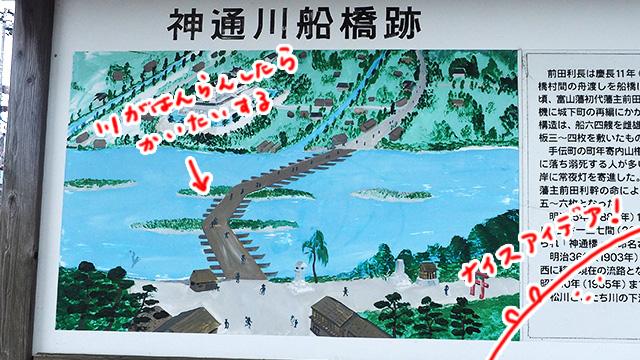江戸時代の舟橋。川幅400m以上あった神通川に舟を64艘を並べ、板を乗せて渡っていた。