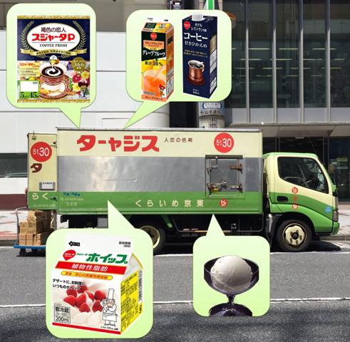 あのトラックの中身を勝手に想像したもの。ちなみに、トラック右側についている小さい小窓は、冷凍商品を取り出すためのものらしい。