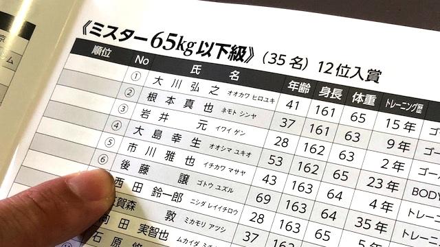 ほんとだ、後藤譲さん(69歳)