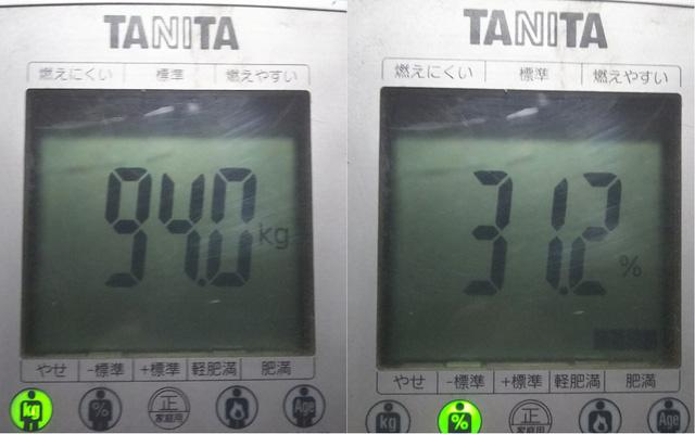 体重は2キロ、体脂肪率も2%落ちている。やせた!!