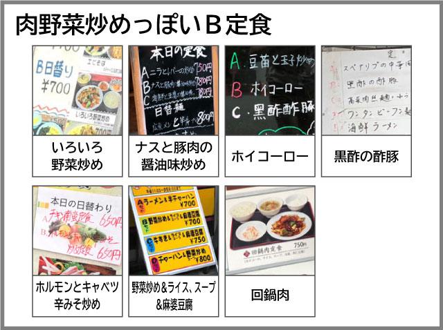 今回見つけたお店の中でも7店がそういう感じだった。6店が中華。1店が和食。(酢豚と回鍋肉を肉野菜炒めにカウントしています)