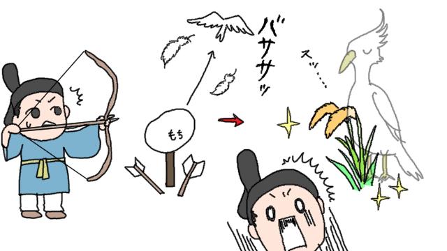 稲荷の伝承イメージ(画:井口エリ)