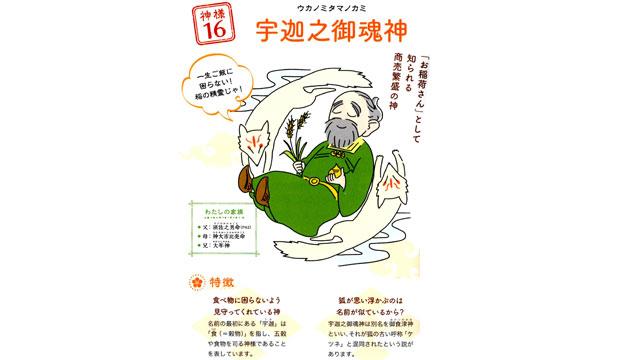 ウカノミタマノカミ。平藤教授監修・『イラストでまるわかり! 日本の神様 ご利益事典</a>』より